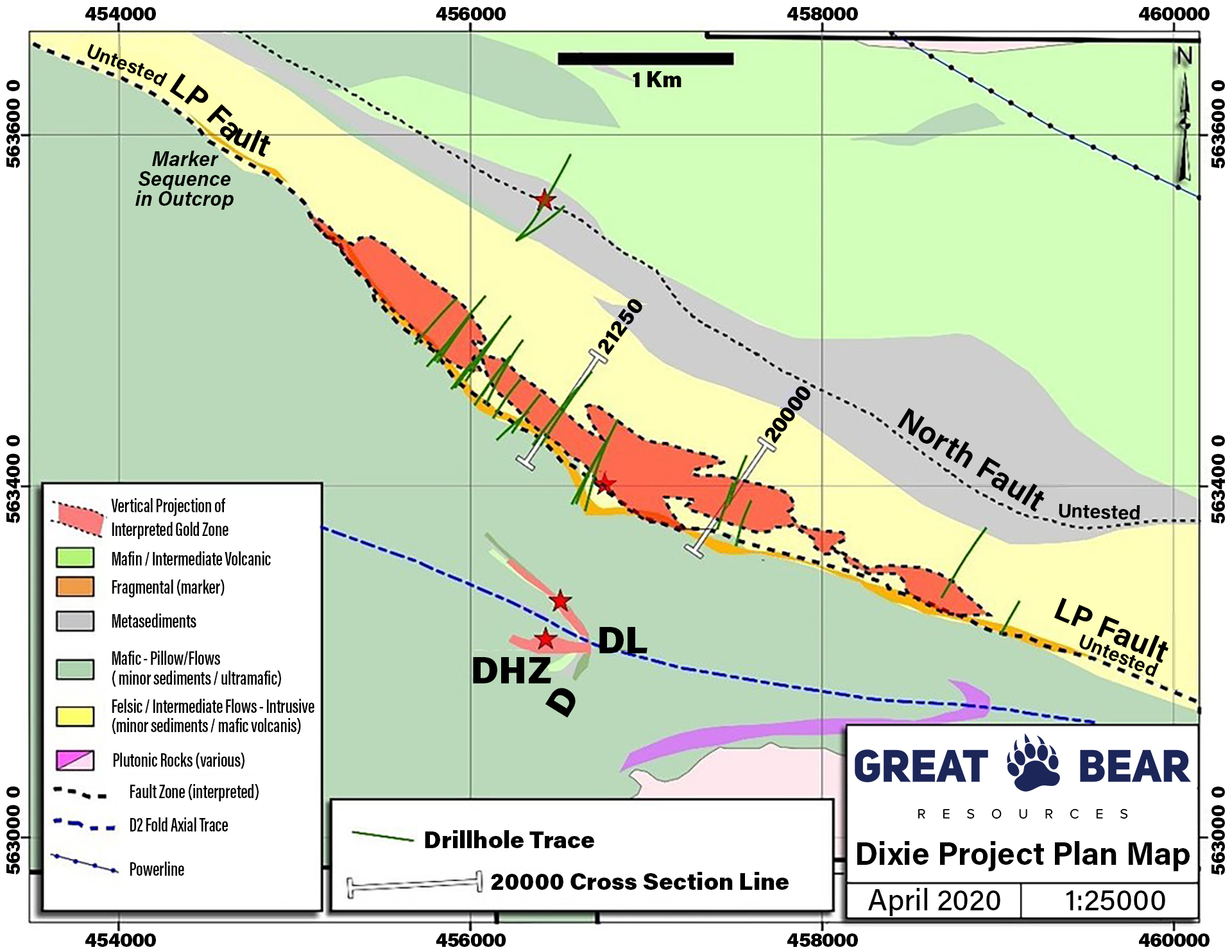 great-bear-dixie-project