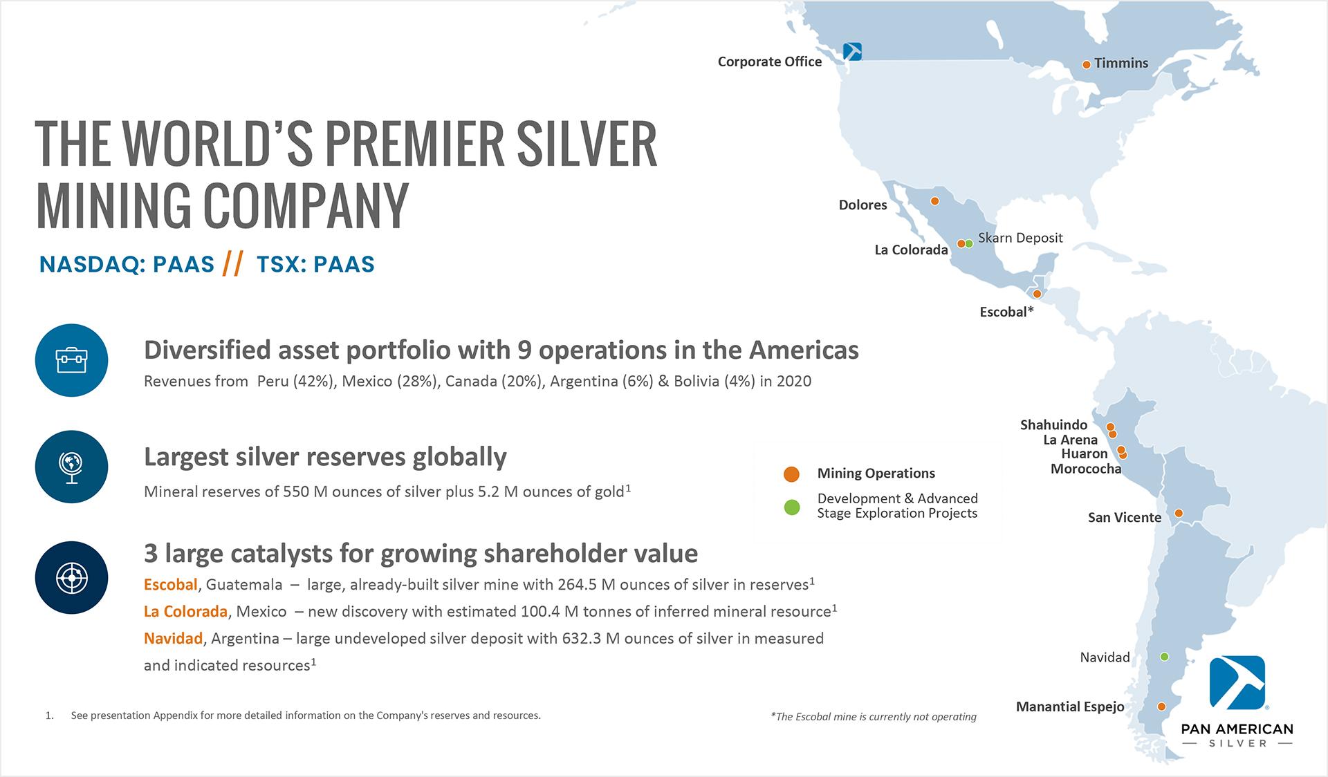 pan-americal-silver-map