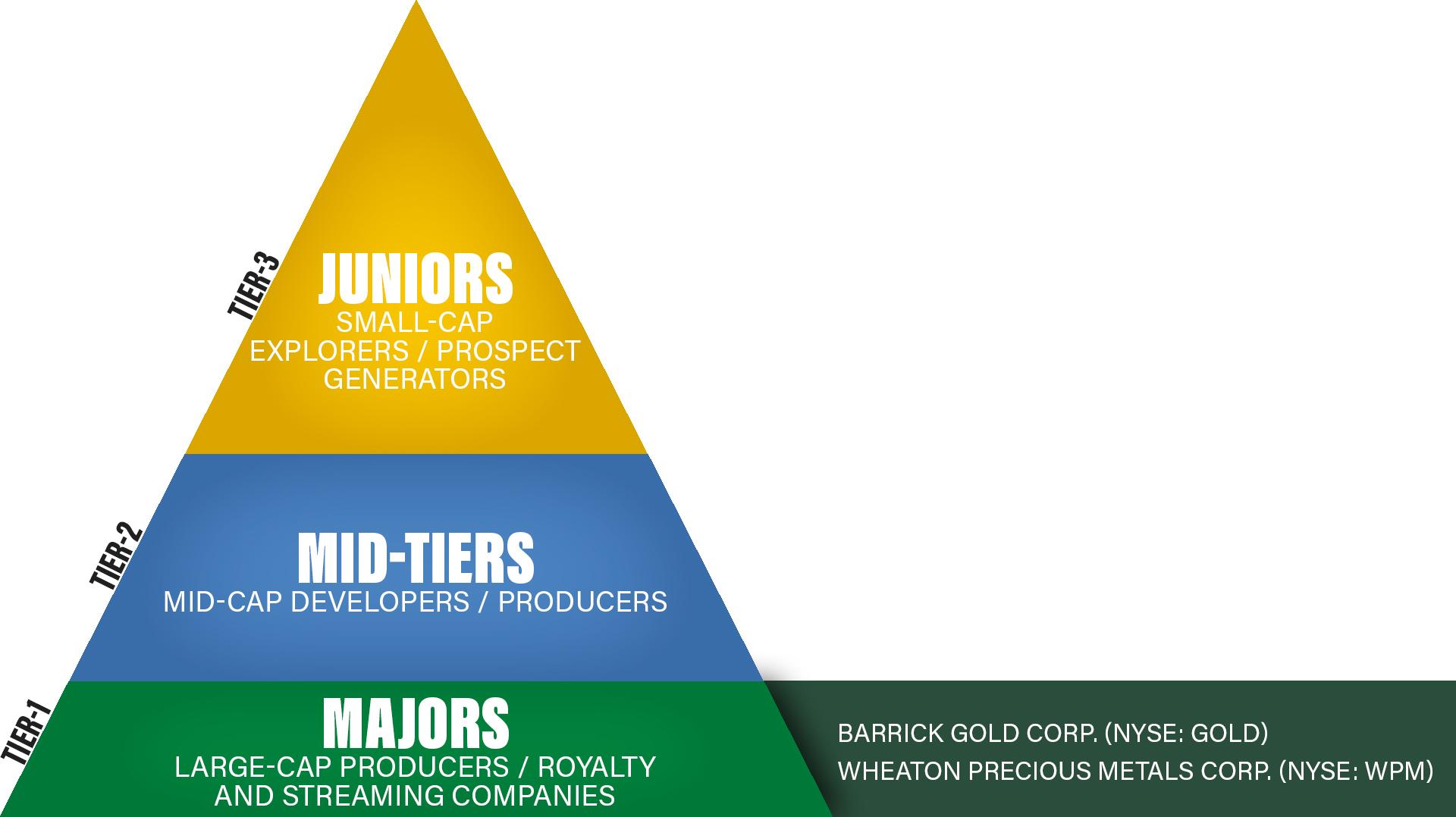 pyramid-barrick-wheaton