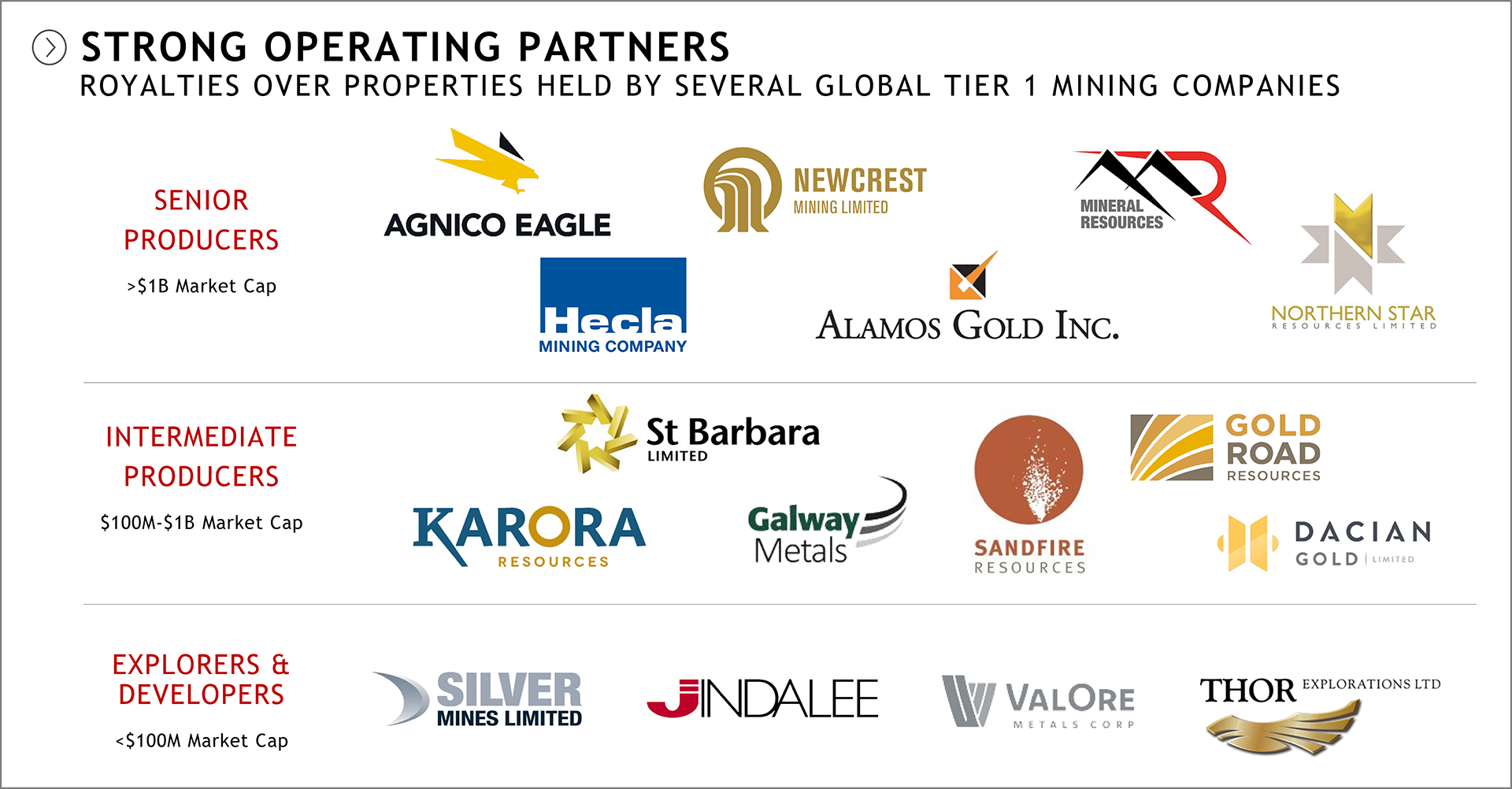 vox-royalty-strong-operating-partners