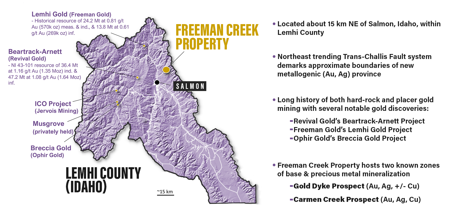 Freeman-Creek