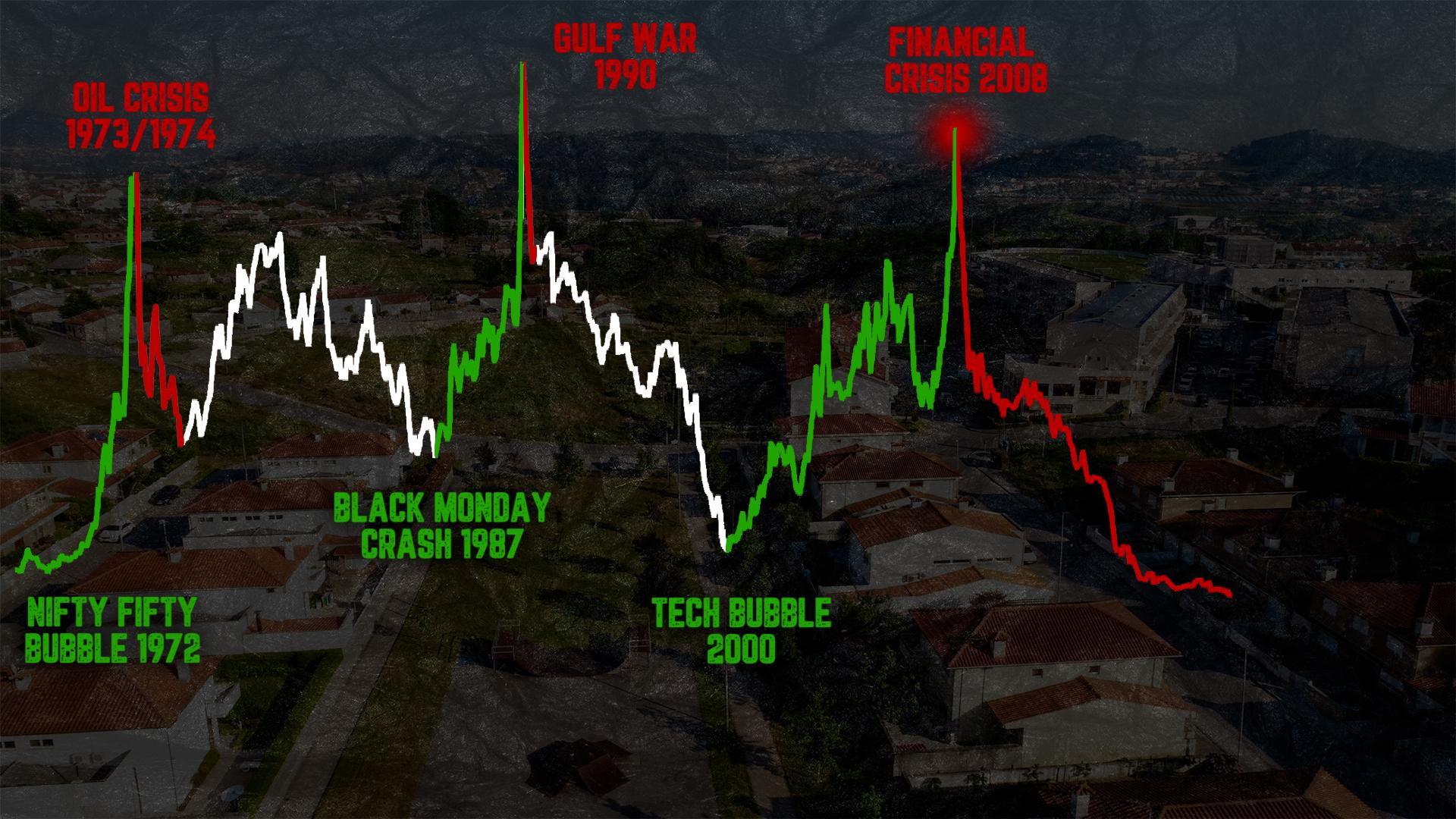 financial-crisis-2008